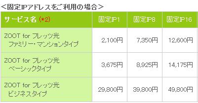 interlink_price.PNG